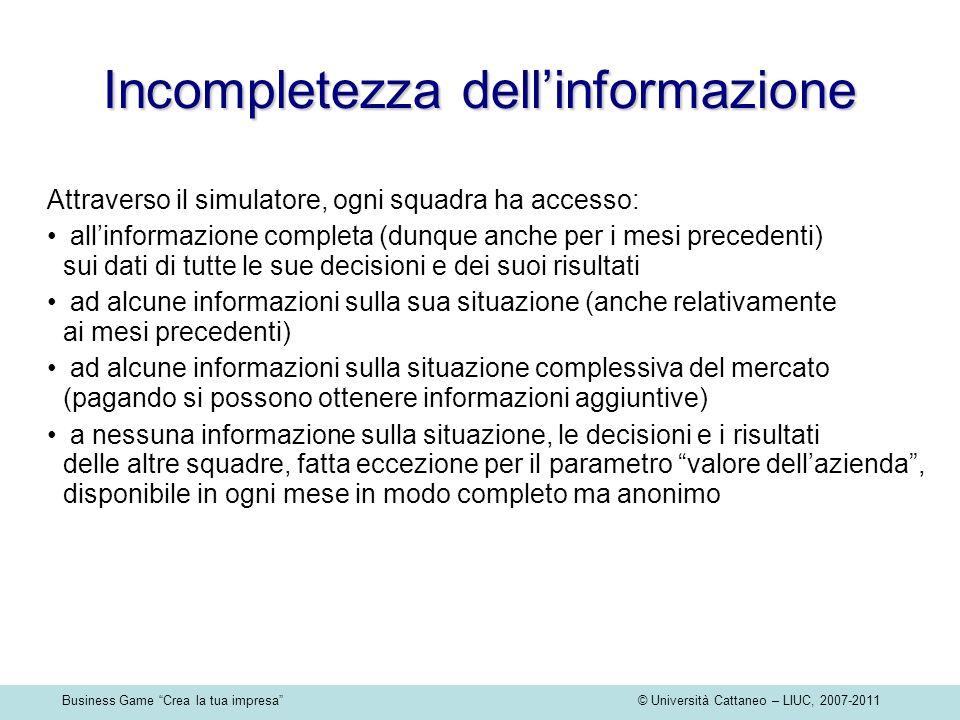 Business Game Crea la tua impresa © Università Cattaneo – LIUC, 2007-2011 Incompletezza dellinformazione Attraverso il simulatore, ogni squadra ha acc