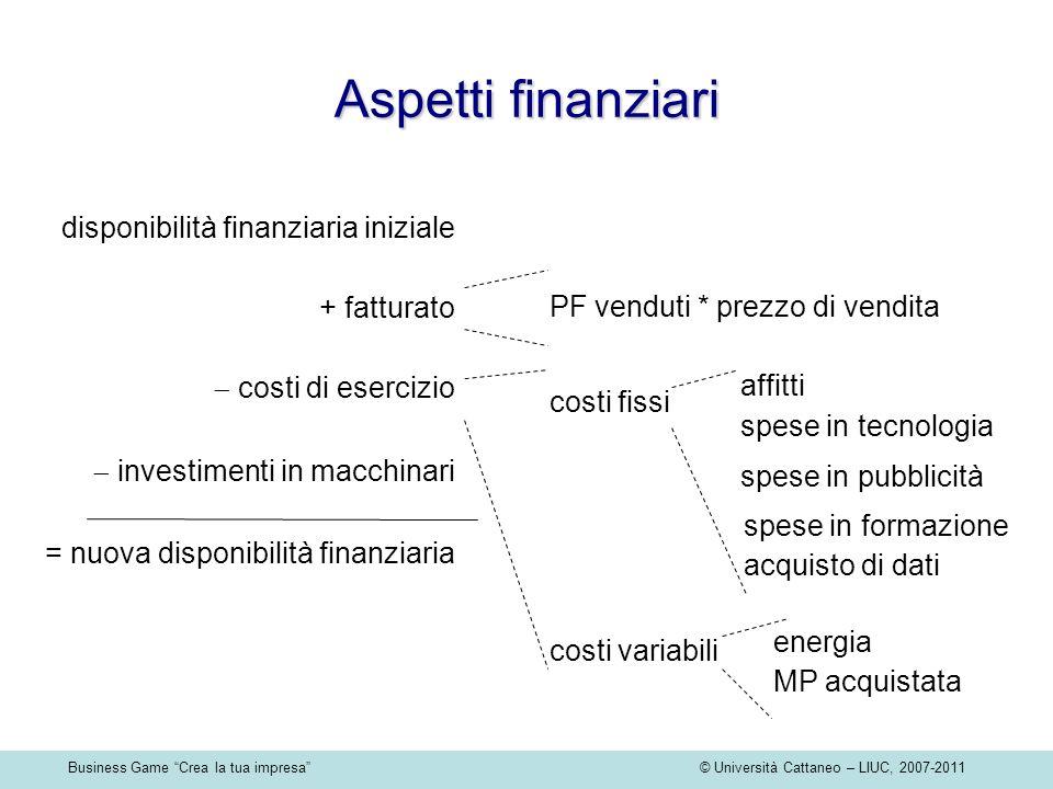Business Game Crea la tua impresa © Università Cattaneo – LIUC, 2007-2011 Aspetti finanziari disponibilità finanziaria iniziale + fatturato costi di e