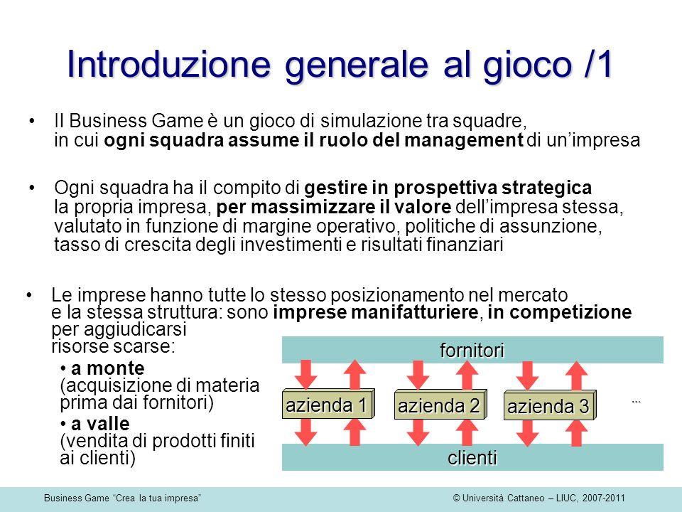 Business Game Crea la tua impresa © Università Cattaneo – LIUC, 2007-2011 Introduzione generale al gioco /1 Il Business Game è un gioco di simulazione