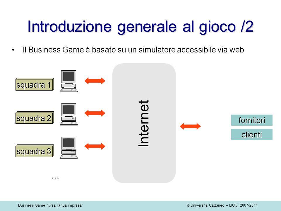 Business Game Crea la tua impresa © Università Cattaneo – LIUC, 2007-2011 Introduzione generale al gioco /2 Il Business Game è basato su un simulatore accessibile via web clienti fornitori squadra 1 … squadra 2 squadra 3 Internet