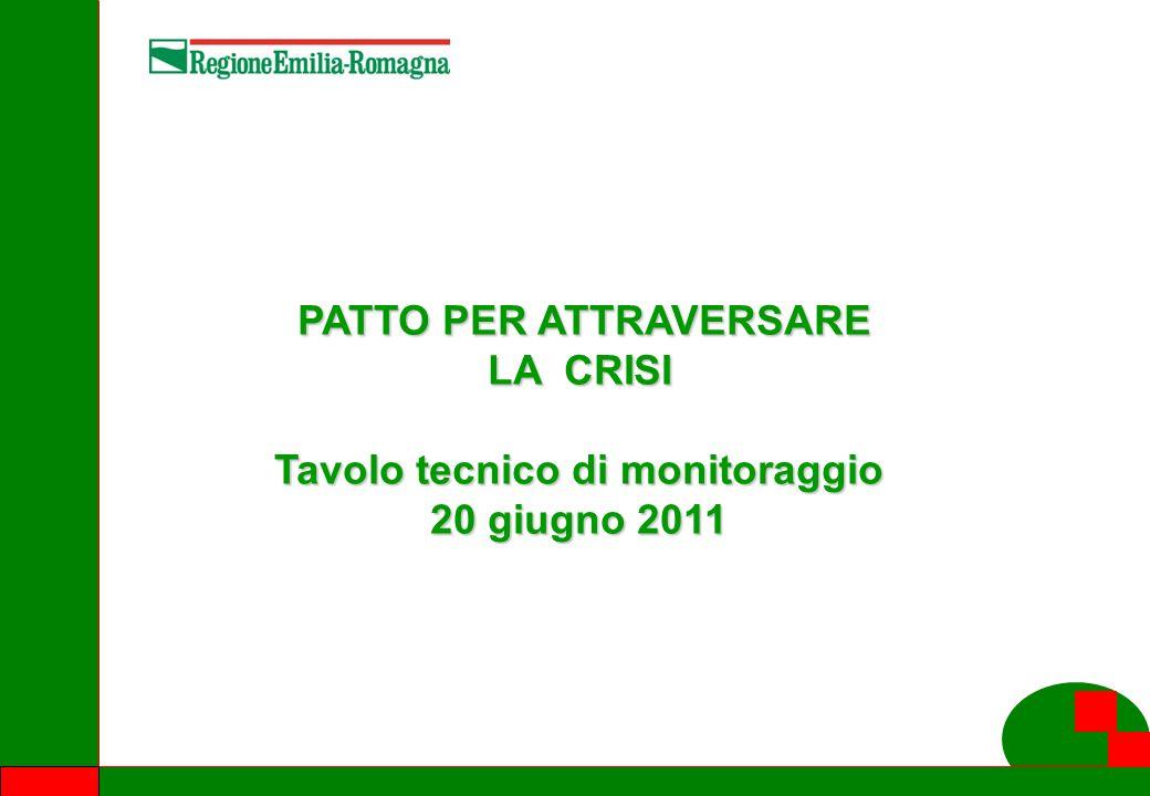 1 PATTO PER ATTRAVERSARE LA CRISI PATTO PER ATTRAVERSARE LA CRISI Tavolo tecnico di monitoraggio 20 giugno 2011