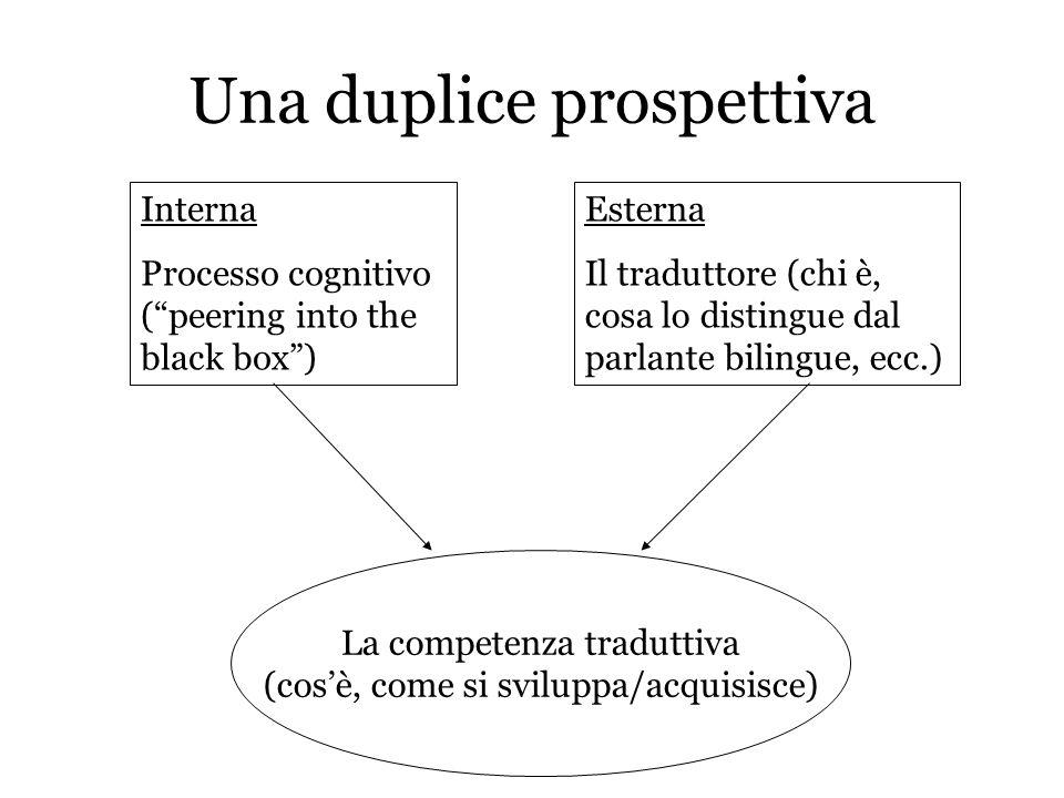 Una duplice prospettiva Interna Processo cognitivo (peering into the black box) Esterna Il traduttore (chi è, cosa lo distingue dal parlante bilingue,