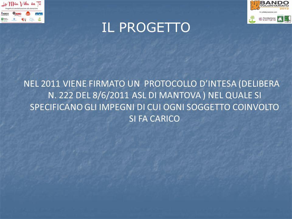 IL PROGETTO NEL 2011 VIENE FIRMATO UN PROTOCOLLO DINTESA (DELIBERA N. 222 DEL 8/6/2011 ASL DI MANTOVA ) NEL QUALE SI SPECIFICANO GLI IMPEGNI DI CUI OG