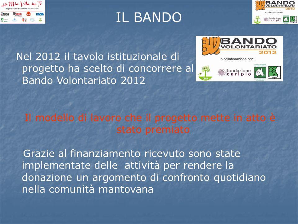 IL BANDO Nel 2012 il tavolo istituzionale di progetto ha scelto di concorrere al Bando Volontariato 2012 Il modello di lavoro che il progetto mette in