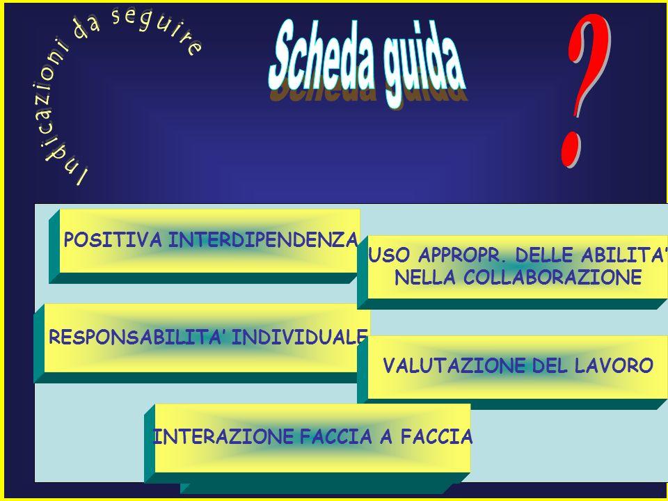 Università della Calabria Dipartimento di Scienze dellEducazione Cattedra di Didattica Generale Modalità: strategie di lavoro Le Pratiche Didattiche :