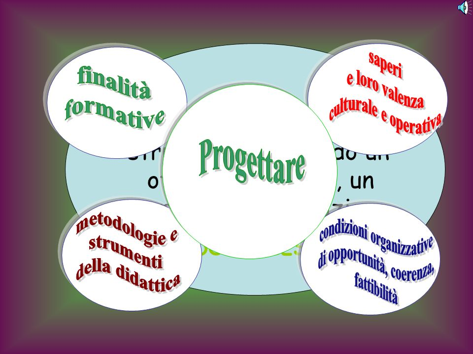 PROGETTARE, significa strutturare, secondo un ottica scientifica, un percorso di formazione FLUIDO E FLESSIBILE