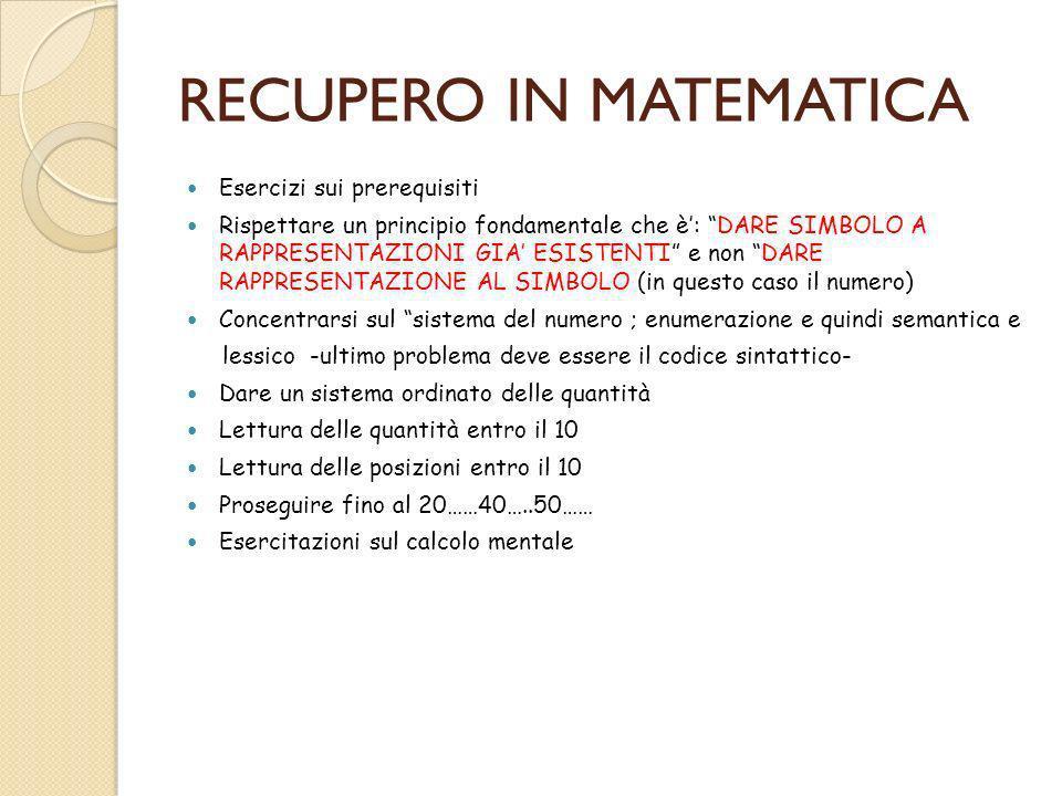 RECUPERO IN MATEMATICA Esercizi sui prerequisiti Rispettare un principio fondamentale che è: DARE SIMBOLO A RAPPRESENTAZIONI GIA ESISTENTI e non DARE RAPPRESENTAZIONE AL SIMBOLO (in questo caso il numero) Concentrarsi sul sistema del numero ; enumerazione e quindi semantica e lessico -ultimo problema deve essere il codice sintattico- Dare un sistema ordinato delle quantità Lettura delle quantità entro il 10 Lettura delle posizioni entro il 10 Proseguire fino al 20……40…..50…… Esercitazioni sul calcolo mentale