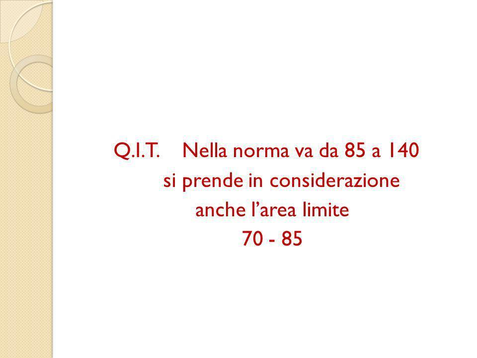 Q.I.T. Nella norma va da 85 a 140 si prende in considerazione anche larea limite 70 - 85