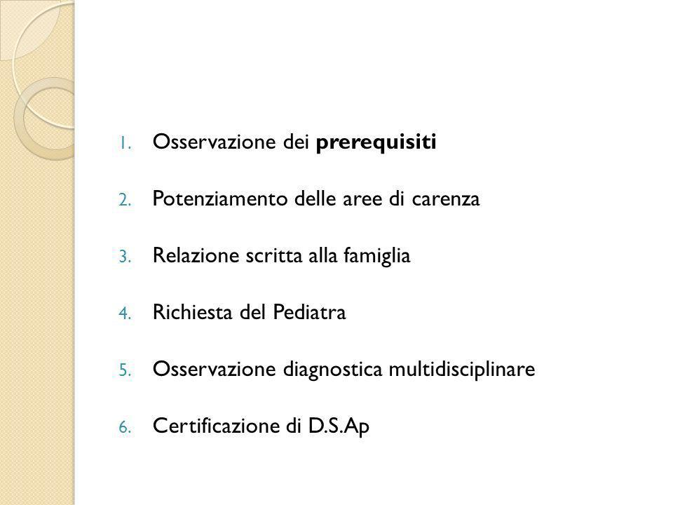 1.Osservazione dei prerequisiti 2. Potenziamento delle aree di carenza 3.