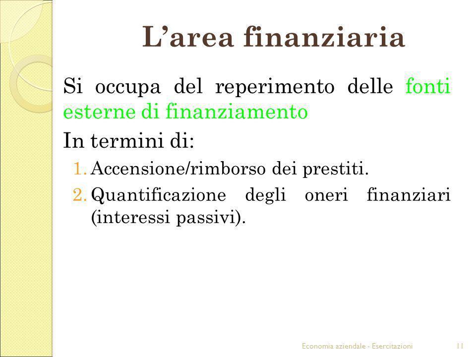 Economia aziendale - Esercitazioni11 Larea finanziaria Si occupa del reperimento delle fonti esterne di finanziamento In termini di: 1.Accensione/rimb