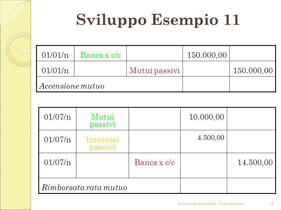 Economia aziendale - Esercitazioni13 Sviluppo Esempio 11 01/07/nMutui passivi 10.000,00 01/07/nInteressi passivi 4.500,00 01/07/nBanca x c/c14.500,00