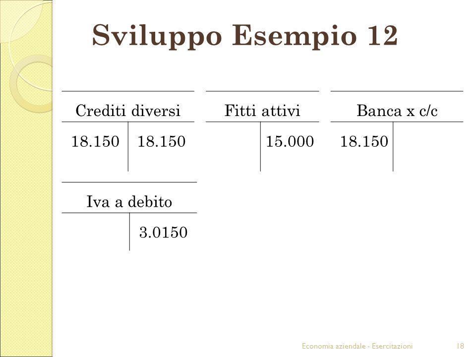 Economia aziendale - Esercitazioni18 Sviluppo Esempio 12 Crediti diversiFitti attiviBanca x c/c 18.150 15.00018.150 Iva a debito 3.0150