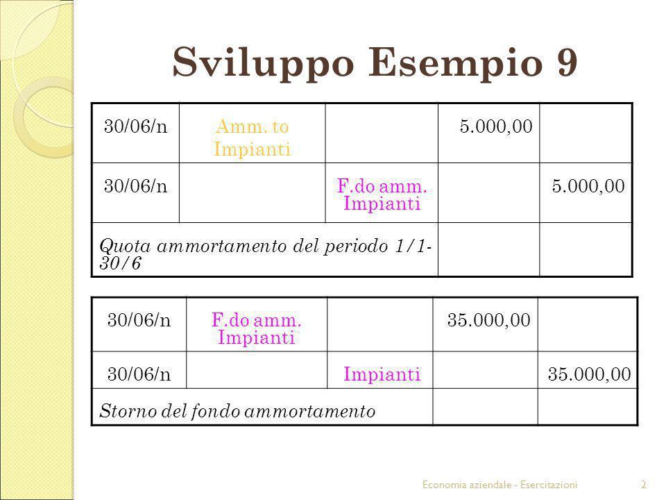 Economia aziendale - Esercitazioni2 Sviluppo Esempio 9 30/06/nAmm. to Impianti 5.000,00 30/06/nF.do amm. Impianti 5.000,00 Quota ammortamento del peri