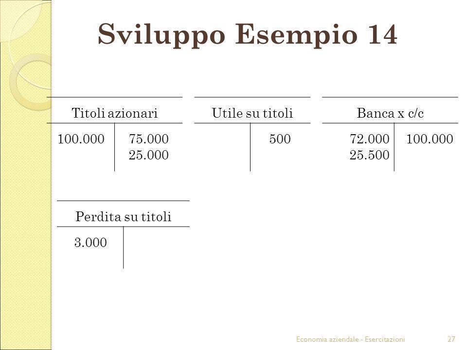 Economia aziendale - Esercitazioni27 Sviluppo Esempio 14 Titoli azionariUtile su titoliBanca x c/c 100.00075.000 25.000 50072.000 25.500 100.000 Perdi