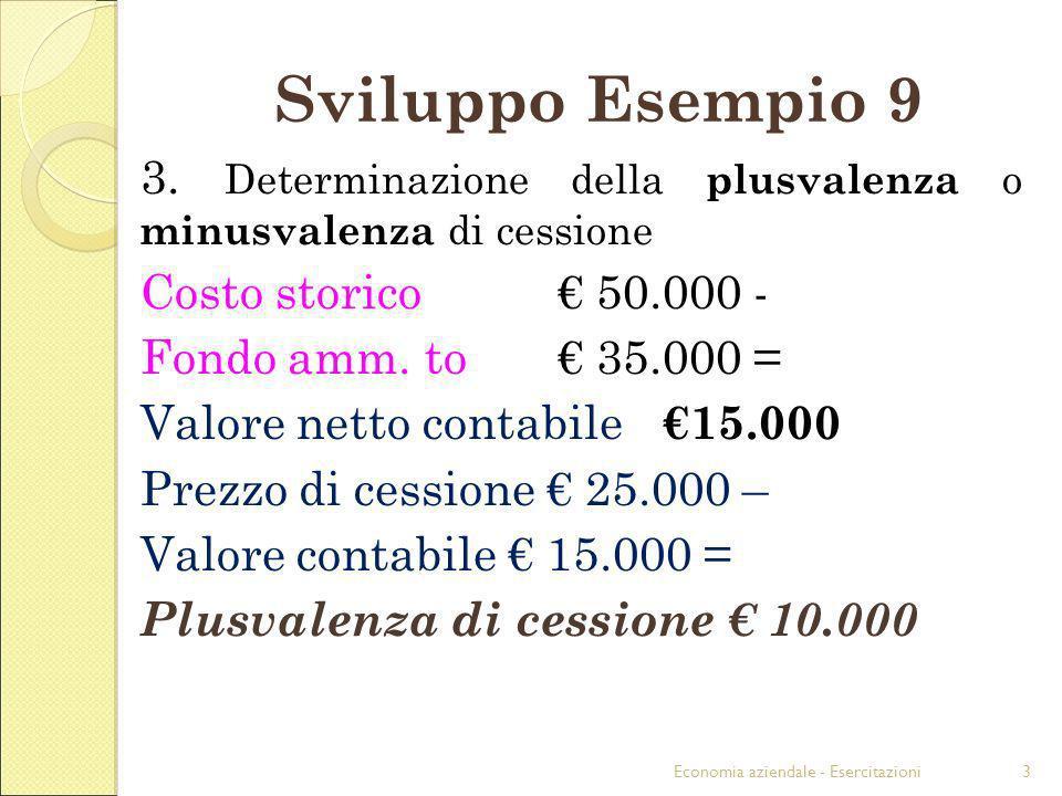Economia aziendale - Esercitazioni3 Sviluppo Esempio 9 3. Determinazione della plusvalenza o minusvalenza di cessione Costo storico 50.000 - Fondo amm