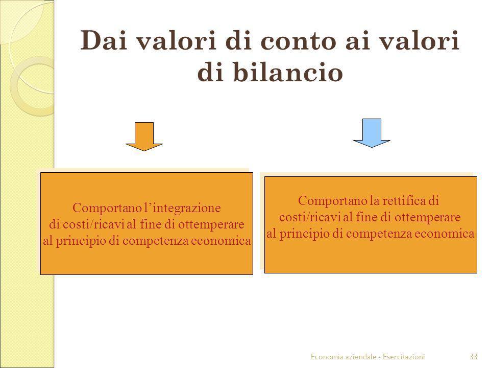 Economia aziendale - Esercitazioni33 Dai valori di conto ai valori di bilancio Comportano lintegrazione di costi/ricavi al fine di ottemperare al prin