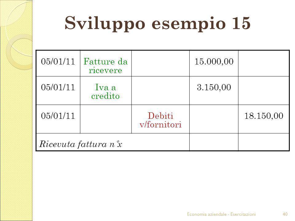 Economia aziendale - Esercitazioni40 Sviluppo esempio 15 05/01/11Fatture da ricevere 15.000,00 05/01/11Iva a credito 3.150,00 05/01/11Debiti v/fornito