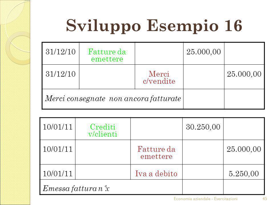 Economia aziendale - Esercitazioni45 Sviluppo Esempio 16 31/12/10Fatture da emettere 25.000,00 31/12/10Merci c/vendite 25.000,00 Merci consegnate non