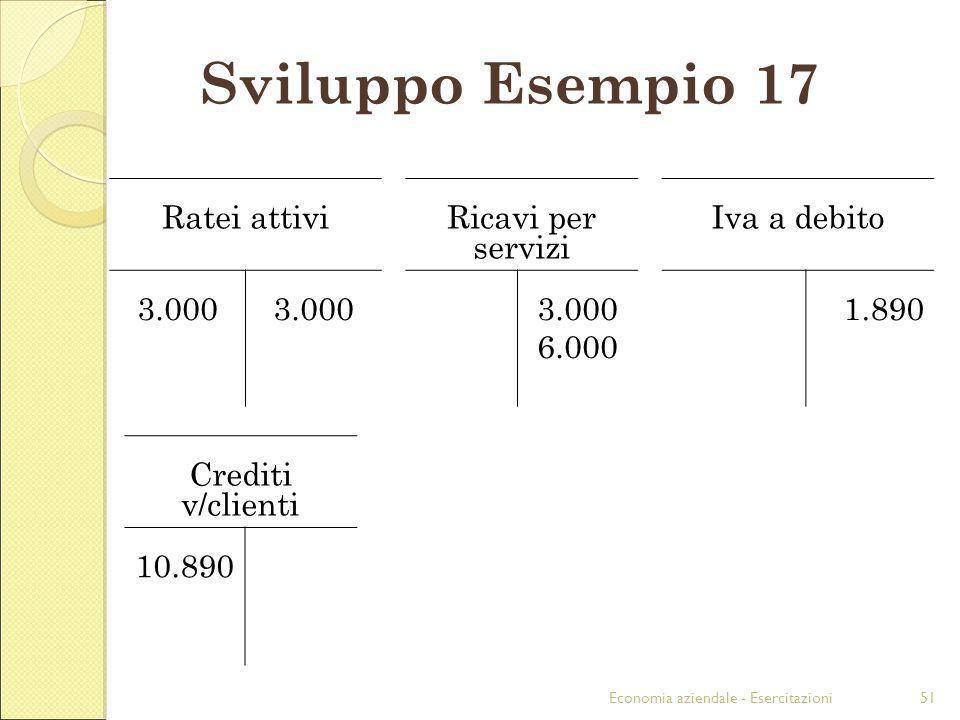 Economia aziendale - Esercitazioni51 Sviluppo Esempio 17 Ratei attiviRicavi per servizi Iva a debito 3.000 6.000 1.890 Crediti v/clienti 10.890