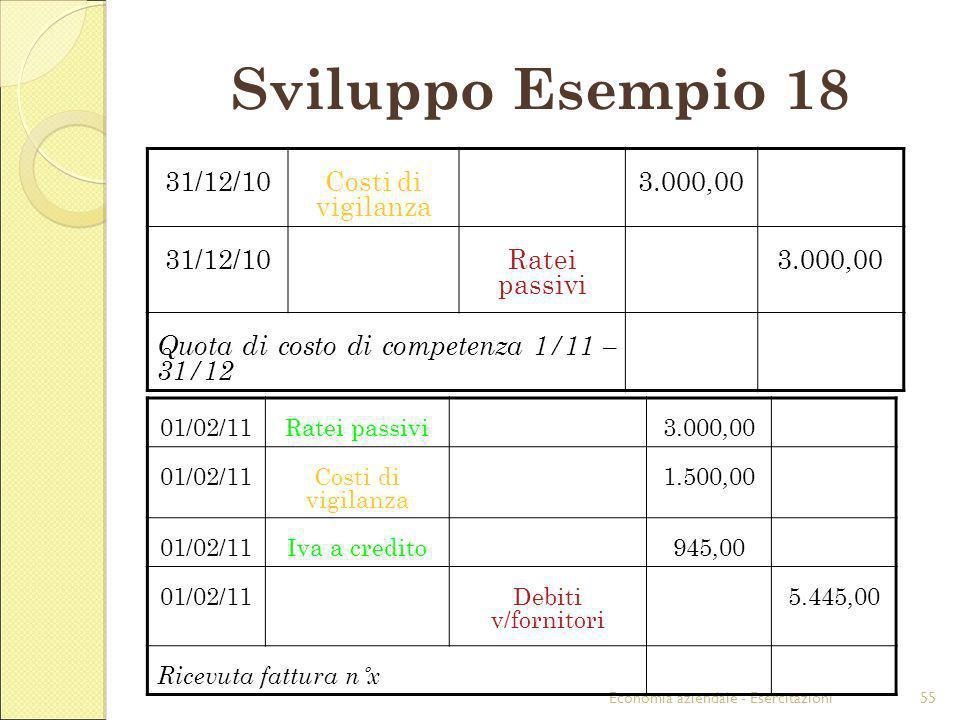 Economia aziendale - Esercitazioni55 Sviluppo Esempio 18 31/12/10Costi di vigilanza 3.000,00 31/12/10Ratei passivi 3.000,00 Quota di costo di competen