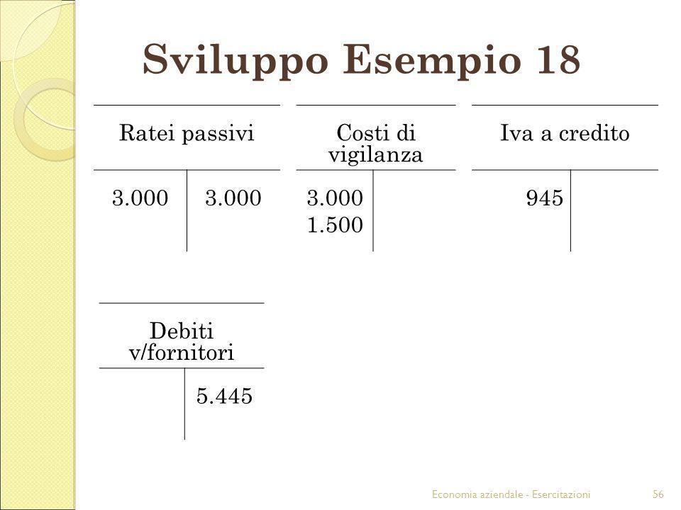 Economia aziendale - Esercitazioni56 Sviluppo Esempio 18 Ratei passiviCosti di vigilanza Iva a credito 3.000 1.500 945 Debiti v/fornitori 5.445