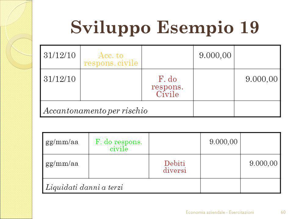 Economia aziendale - Esercitazioni60 Sviluppo Esempio 19 31/12/10Acc. to respons. civile 9.000,00 31/12/10F. do respons. Civile 9.000,00 Accantonament