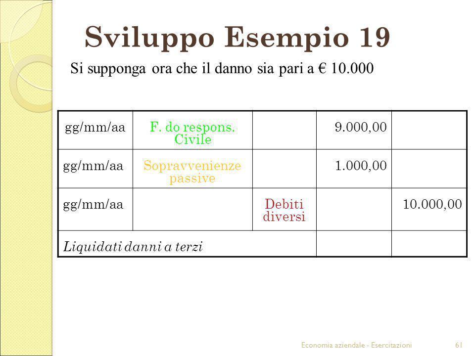 Economia aziendale - Esercitazioni61 Sviluppo Esempio 19 gg/mm/aaF. do respons. Civile 9.000,00 gg/mm/aaSopravvenienze passive 1.000,00 gg/mm/aaDebiti