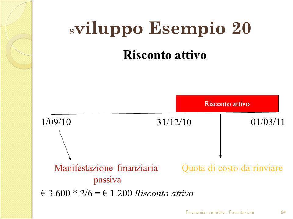 Economia aziendale - Esercitazioni64 S viluppo Esempio 20 1/09/10 31/12/10 01/03/11 Risconto attivo 3.600 * 2/6 = 1.200 Risconto attivo Manifestazione