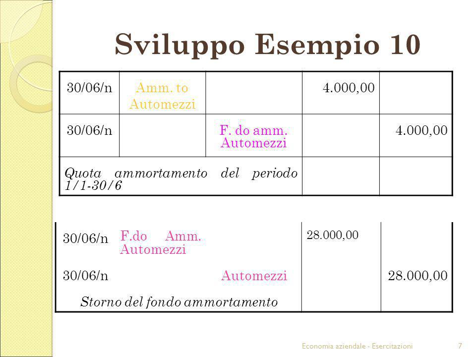 Economia aziendale - Esercitazioni7 Sviluppo Esempio 10 30/06/nAmm. to Automezzi 4.000,00 30/06/nF. do amm. Automezzi 4.000,00 Quota ammortamento del