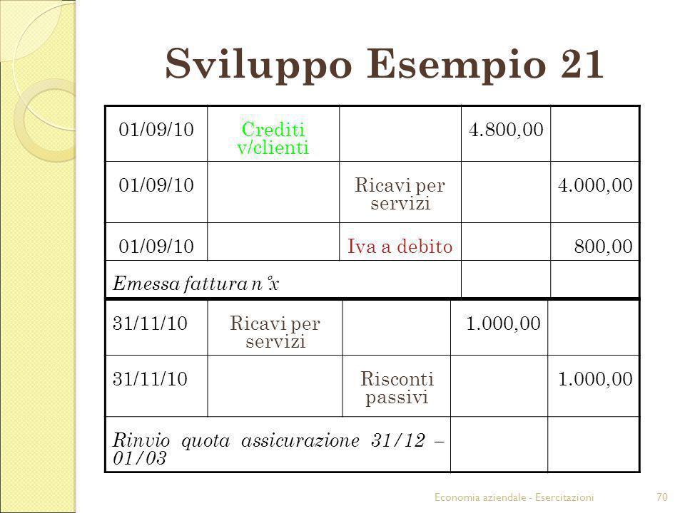 Economia aziendale - Esercitazioni70 Sviluppo Esempio 21 01/09/10Crediti v/clienti 4.800,00 01/09/10Ricavi per servizi 4.000,00 01/09/10Iva a debito80