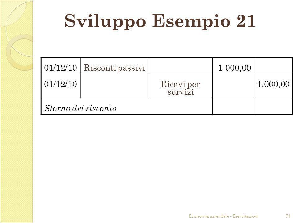 Economia aziendale - Esercitazioni71 Sviluppo Esempio 21 01/12/10Risconti passivi1.000,00 01/12/10Ricavi per servizi 1.000,00 Storno del risconto