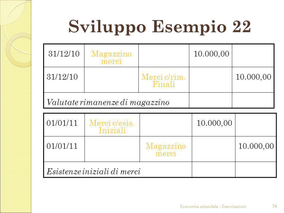 Economia aziendale - Esercitazioni74 Sviluppo Esempio 22 31/12/10Magazzino merci 10.000,00 31/12/10Merci c/rim. Finali 10.000,00 Valutate rimanenze di