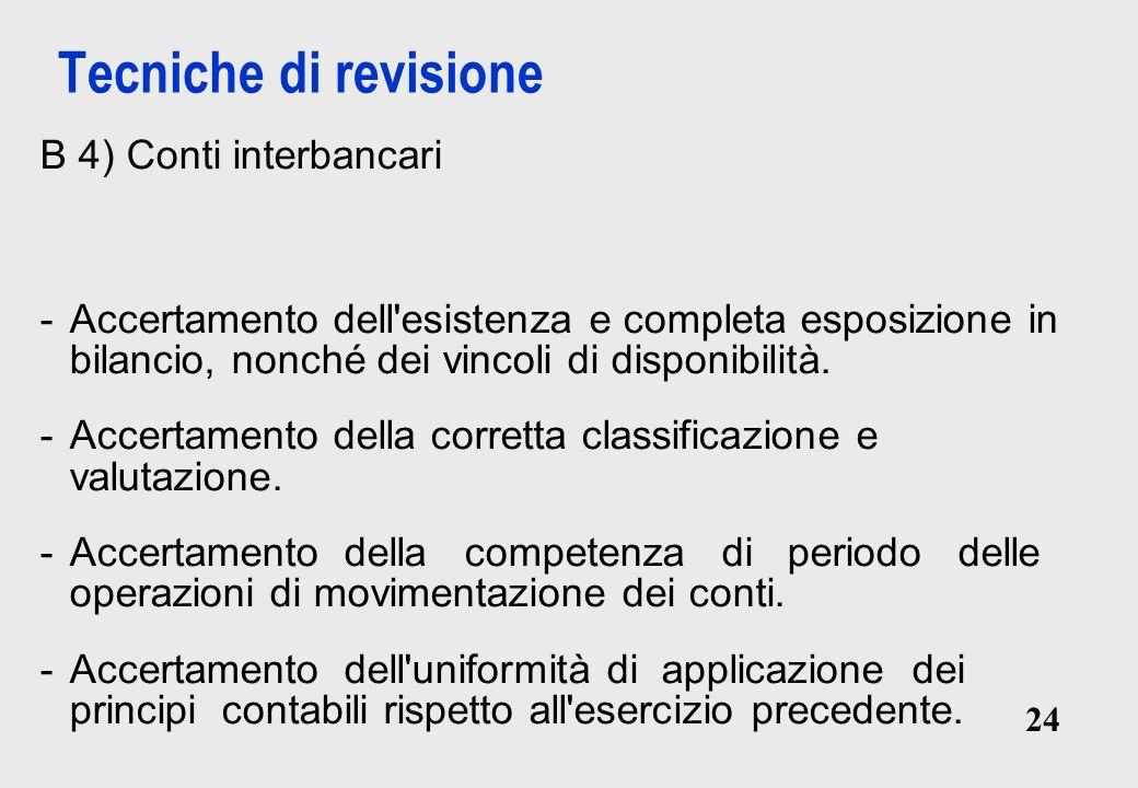 24 Tecniche di revisione B 4) Conti interbancari -Accertamento dell esistenza e completa esposizione in bilancio, nonché dei vincoli di disponibilità.