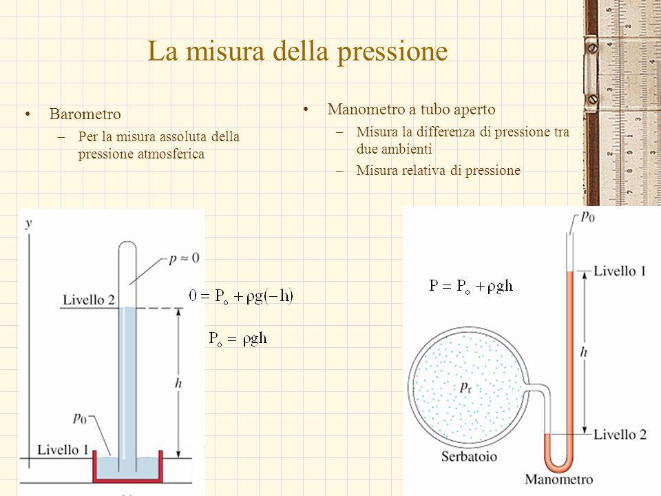 G.M. - Edile-Architettura 2004/05 La misura della pressione Barometro –Per la misura assoluta della pressione atmosferica Manometro a tubo aperto –Mis