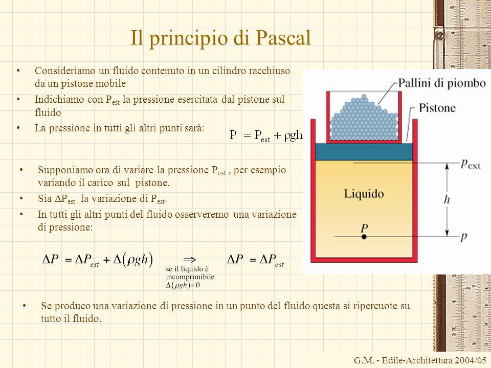 G.M. - Edile-Architettura 2004/05 Il principio di Pascal Consideriamo un fluido contenuto in un cilindro racchiuso da un pistone mobile Indichiamo con