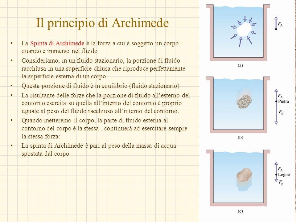 G.M. - Edile-Architettura 2004/05 Il principio di Archimede La Spinta di Archimede è la forza a cui è soggetto un corpo quando è immerso nel fluido Co