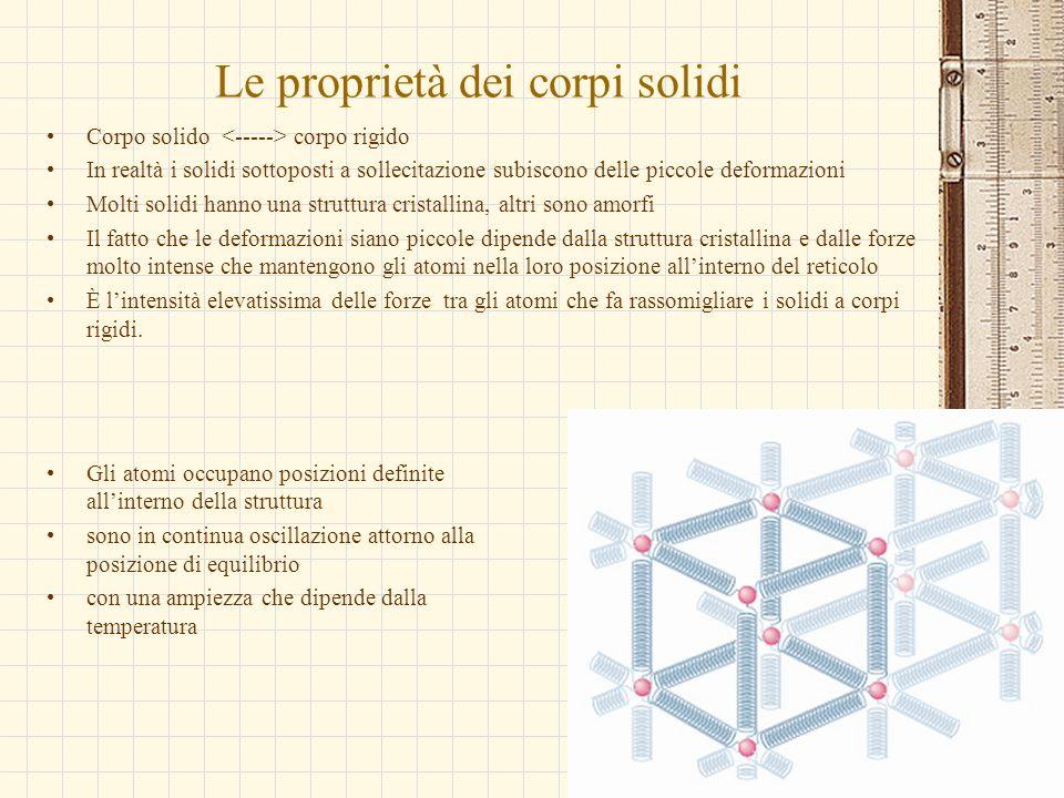 G.M. - Edile-Architettura 2004/05 Le proprietà dei corpi solidi Corpo solido corpo rigido In realtà i solidi sottoposti a sollecitazione subiscono del