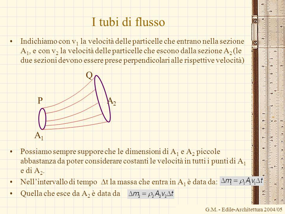 I tubi di flusso Indichiamo con v 1 la velocità delle particelle che entrano nella sezione A 1, e con v 2 la velocità delle particelle che escono dall