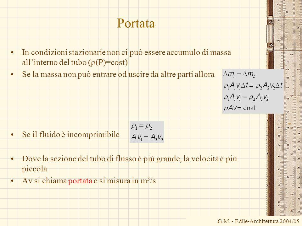 Portata In condizioni stazionarie non ci può essere accumulo di massa allinterno del tubo ( (P)=cost) Se la massa non può entrare od uscire da altre p