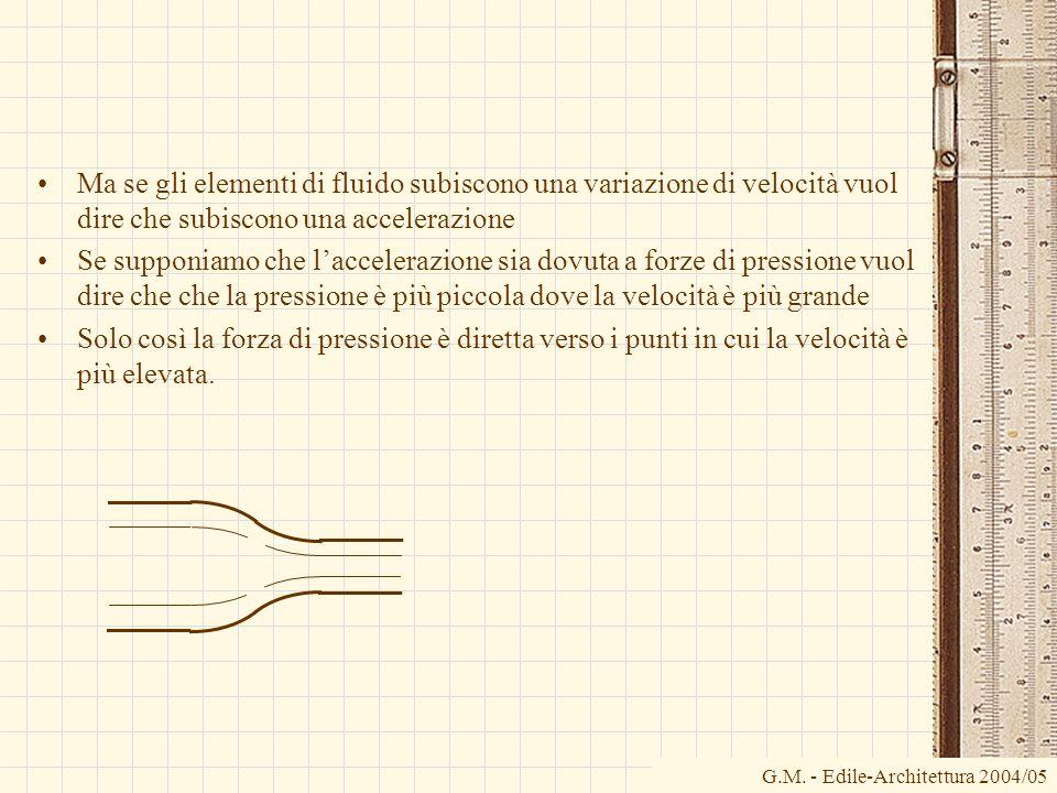 Ma se gli elementi di fluido subiscono una variazione di velocità vuol dire che subiscono una accelerazione Se supponiamo che laccelerazione sia dovut