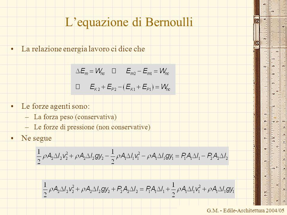 Lequazione di Bernoulli La relazione energia lavoro ci dice che Le forze agenti sono: –La forza peso (conservativa) –Le forze di pressione (non conser
