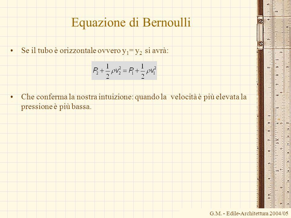 Equazione di Bernoulli Se il tubo è orizzontale ovvero y 1 = y 2 si avrà: Che conferma la nostra intuizione: quando la velocità è più elevata la press