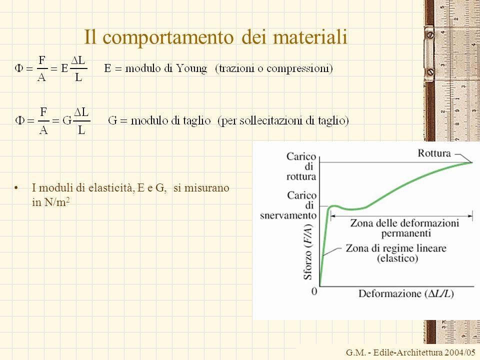 G.M. - Edile-Architettura 2004/05 Il comportamento dei materiali I moduli di elasticità, E e G, si misurano in N/m 2
