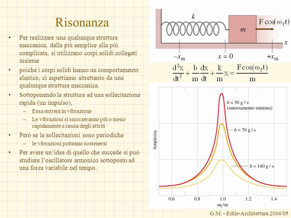 Equazione di Bernoulli Se il tubo è orizzontale ovvero y 1 = y 2 si avrà: Che conferma la nostra intuizione: quando la velocità è più elevata la pressione è più bassa.