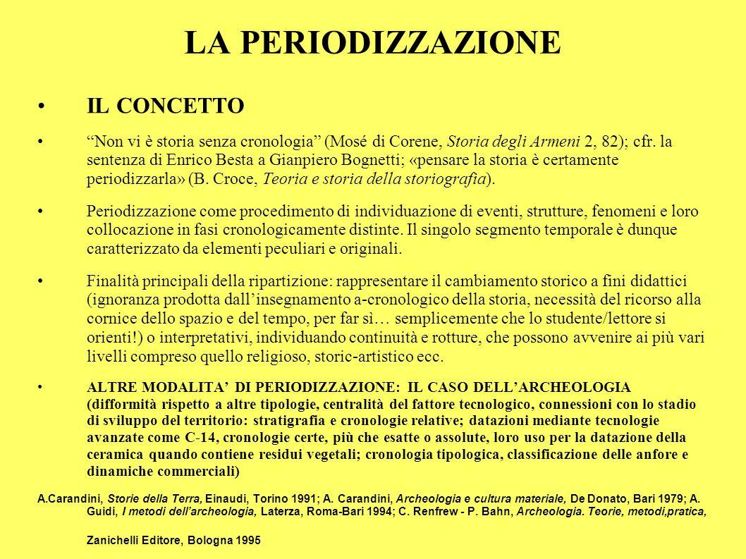 Bibliografia essenziale sulla transiziione repubblicaprincipato W.