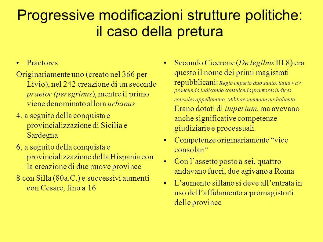 Progressive modificazioni strutture politiche: il caso della pretura Praetores Originariamente uno (creato nel 366 per Livio), nel 242 creazione di un