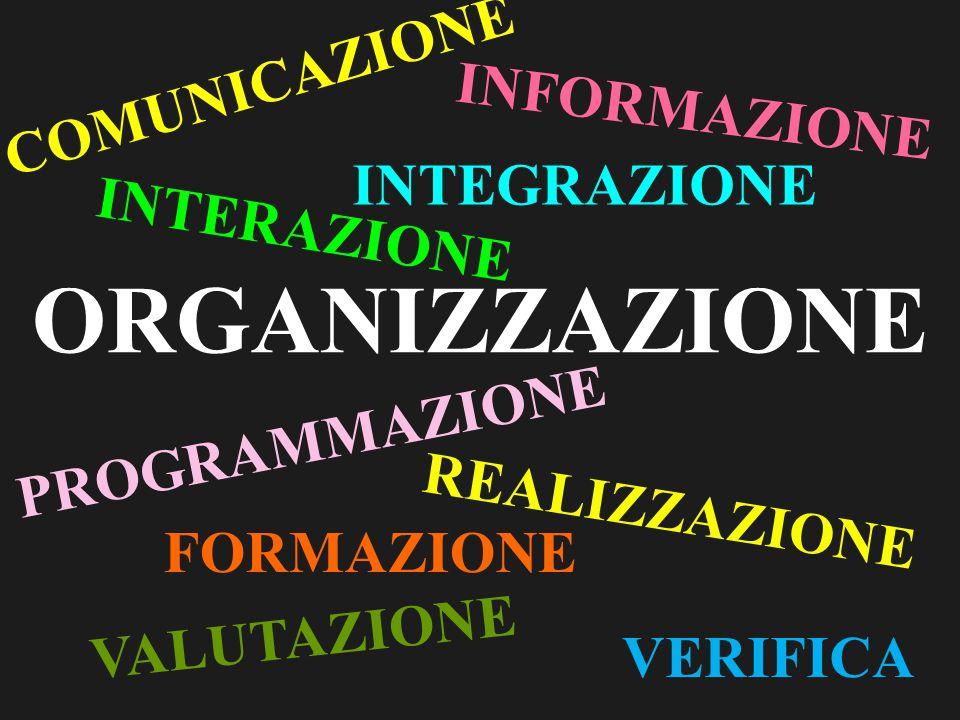 ORGANIZZAZIONE COMUNICAZIONE INTERAZIONE INTEGRAZIONE FORMAZIONE PROGRAMMAZIONE INFORMAZIONE VERIFICA VALUTAZIONE REALIZZAZIONE