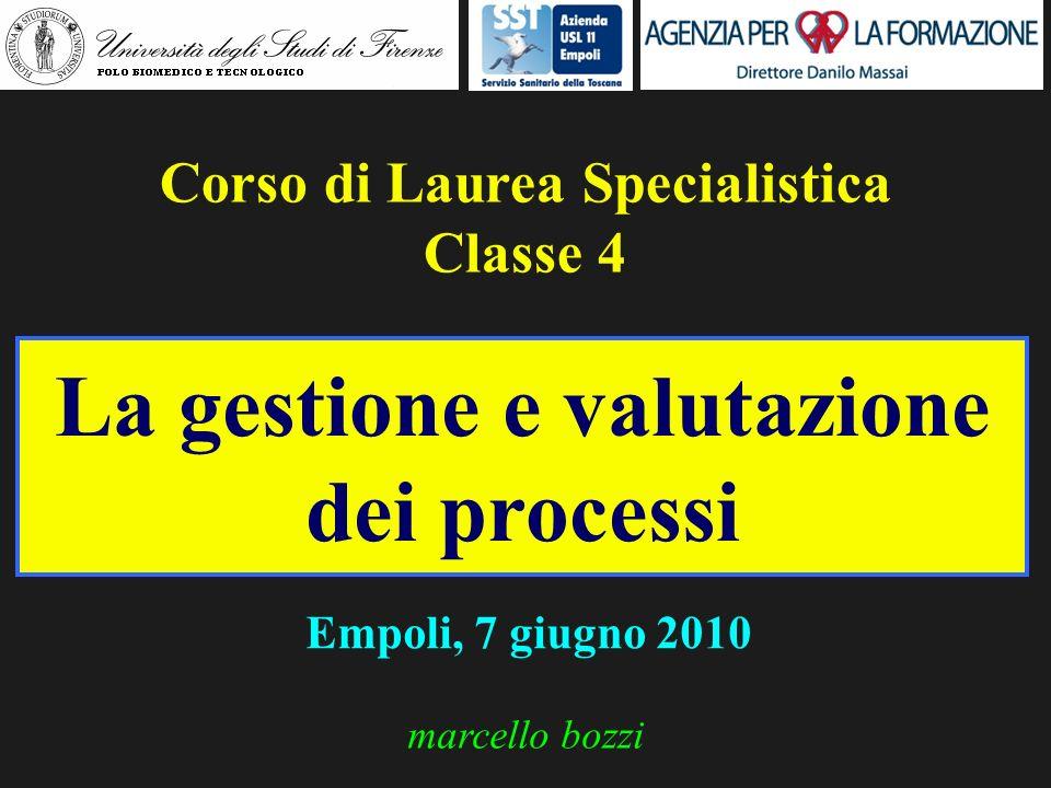 Corso di Laurea Specialistica Classe 4 Empoli, 7 giugno 2010 marcello bozzi La gestione e valutazione dei processi