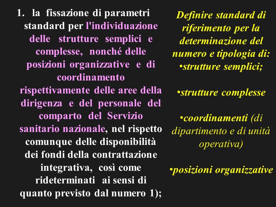 1.la fissazione di parametri standard per l individuazione delle strutture semplici e complesse, nonché delle posizioni organizzative e di coordinamento rispettivamente delle aree della dirigenza e del personale del comparto del Servizio sanitario nazionale, nel rispetto comunque delle disponibilità dei fondi della contrattazione integrativa, così come rideterminati ai sensi di quanto previsto dal numero 1); Definire standard di riferimento per la determinazione del numero e tipologia di: strutture semplici; strutture complesse coordinamenti (di dipartimento e di unità operativa) posizioni organizzative