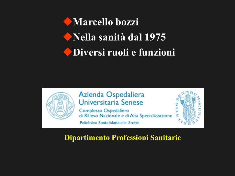 Marcello bozzi Nella sanità dal 1975 Diversi ruoli e funzioni Dipartimento Professioni Sanitarie